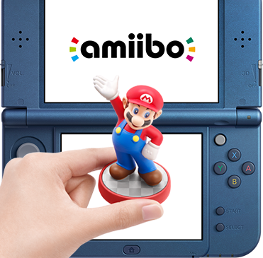 New Nintendo 3DS NFC amiibo